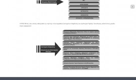 Κατασκευή ιστοσελίδων - proton-Website-3